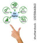 diagram of six sigma  | Shutterstock . vector #1005866863
