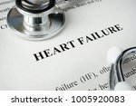 Small photo of Information about Heart failure and glasses.