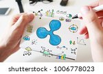 ripple with mans hands and a... | Shutterstock . vector #1006778023