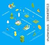 ecology infographics concept 3d ... | Shutterstock .eps vector #1006858513