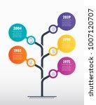 vertical timeline infographics. ... | Shutterstock .eps vector #1007120707