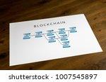 blockchain schematic on...   Shutterstock . vector #1007545897