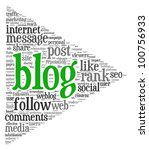 blog concept in word tag cloud... | Shutterstock . vector #100756933