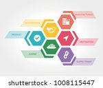 logistic infographic concept | Shutterstock .eps vector #1008115447