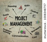 project management concept.... | Shutterstock . vector #1008348757