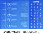 ecology timeline infographic... | Shutterstock .eps vector #1008502813
