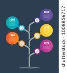 vertical timeline infographics. ... | Shutterstock .eps vector #1008856717