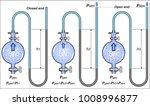 relationship between pressure... | Shutterstock .eps vector #1008996877