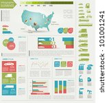 Detail infographic vector illustration. Map of USA, icon of car and factory, and Information Graphics. Easy to edit states - stock vector