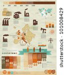 Detail infographic vector illustration with. Map of Europe, industrial infographics and Information Graphics. Easy to edit countries - stock vector