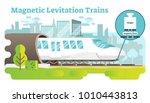 magnetic levitation train... | Shutterstock .eps vector #1010443813