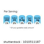 nutritional facts guide per... | Shutterstock .eps vector #1010511187