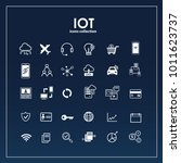 internet of things icon set.... | Shutterstock .eps vector #1011623737