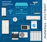 smart home infographic concept... | Shutterstock .eps vector #1011736357