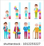 male evolution and growth ... | Shutterstock .eps vector #1012253227