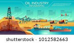 vector oil industry business... | Shutterstock .eps vector #1012582663
