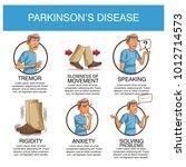 parkinsons disease infographic | Shutterstock .eps vector #1012714573
