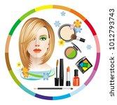 vector image of set of... | Shutterstock .eps vector #1012793743