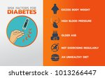 diabetes icon design ... | Shutterstock .eps vector #1013266447