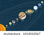planets in solar system. moon... | Shutterstock .eps vector #1014010567