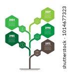 vertical timeline infographics. ... | Shutterstock .eps vector #1014677323