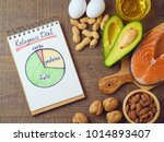 ketogenic low carbs diet... | Shutterstock . vector #1014893407
