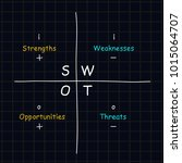 hand drawn swot analysis table...   Shutterstock .eps vector #1015064707