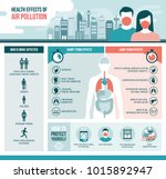 health effects of air pollution ... | Shutterstock .eps vector #1015892947