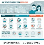 how to protect yourself from... | Shutterstock .eps vector #1015894957