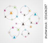 social media circles  network... | Shutterstock .eps vector #101636287