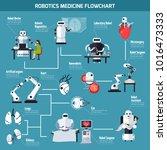 robotics medicine flowchart... | Shutterstock . vector #1016473333