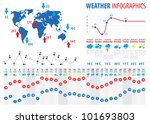 weather infographics | Shutterstock .eps vector #101693803