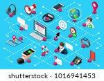 digital call to help center... | Shutterstock . vector #1016941453