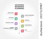 enterprise resource planning... | Shutterstock .eps vector #1017115987