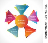 Business entities diagram. Jpg version also available in gallery - stock vector