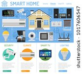 smart home and internet of...   Shutterstock .eps vector #1017606547
