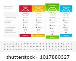 pricing table with 4 plans and... | Shutterstock .eps vector #1017880327