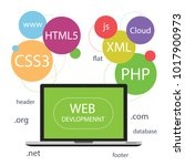 web development codding | Shutterstock .eps vector #1017900973