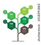 vertical timeline infographics. ...   Shutterstock .eps vector #1018391863
