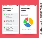 quarterly reveunue and conpany... | Shutterstock .eps vector #1018474873