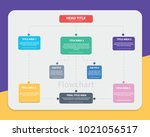 flat colors flow chart.flow...   Shutterstock .eps vector #1021056517