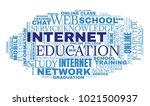 internet education concept....   Shutterstock .eps vector #1021500937