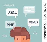 web programming concept | Shutterstock .eps vector #1022607943