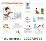 before blood donation... | Shutterstock .eps vector #1022729533
