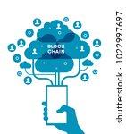 blockchain network concept  ... | Shutterstock .eps vector #1022997697