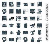 learning icons. set of 36...   Shutterstock .eps vector #1023190537