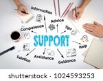 support concept. the meeting at ... | Shutterstock . vector #1024593253