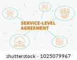 conceptual business... | Shutterstock . vector #1025079967