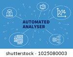 conceptual business...   Shutterstock . vector #1025080003