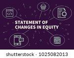 conceptual business...   Shutterstock . vector #1025082013